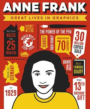 GLIG_Anne Frank