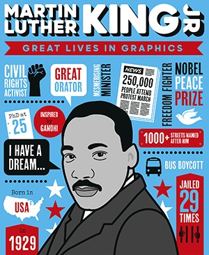 GLIG_Martin Luther King